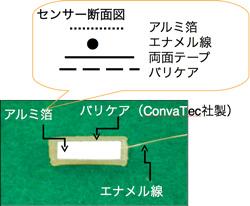 図2.センサー拡大図
